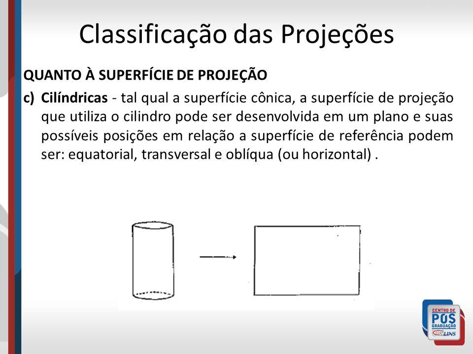 QUANTO À SUPERFÍCIE DE PROJEÇÃO c)Cilíndricas - tal qual a superfície cônica, a superfície de projeção que utiliza o cilindro pode ser desenvolvida em