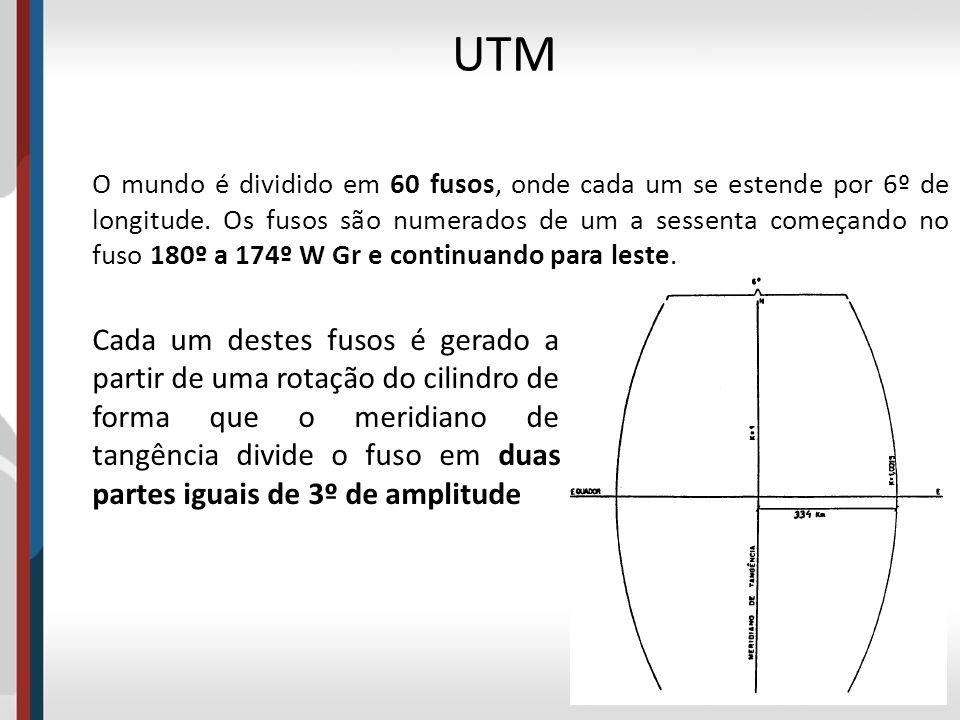 O mundo é dividido em 60 fusos, onde cada um se estende por 6º de longitude. Os fusos são numerados de um a sessenta começando no fuso 180º a 174º W G