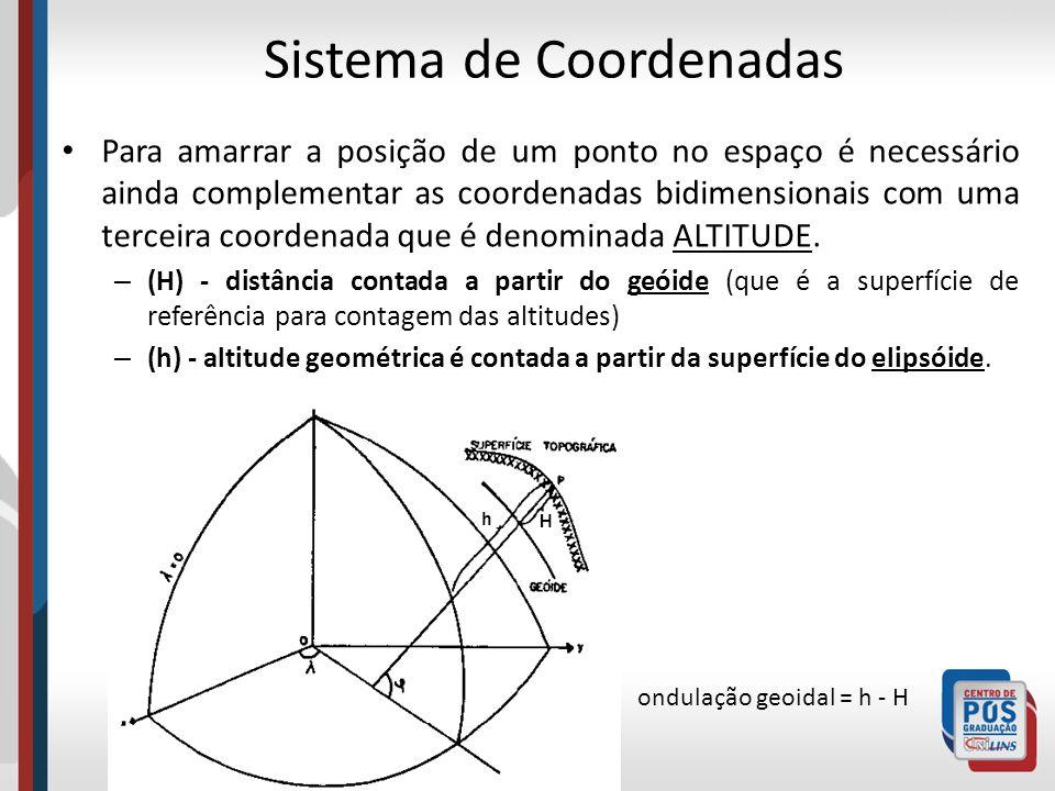 Para amarrar a posição de um ponto no espaço é necessário ainda complementar as coordenadas bidimensionais com uma terceira coordenada que é denominad
