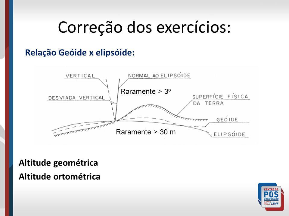 Relação Geóide x elipsóide: Raramente > 30 m Raramente > 3º Correção dos exercícios: Altitude geométrica Altitude ortométrica