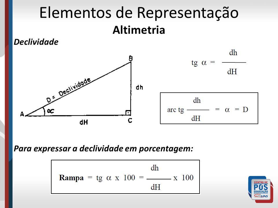Declividade Para expressar a declividade em porcentagem: Elementos de Representação Altimetria