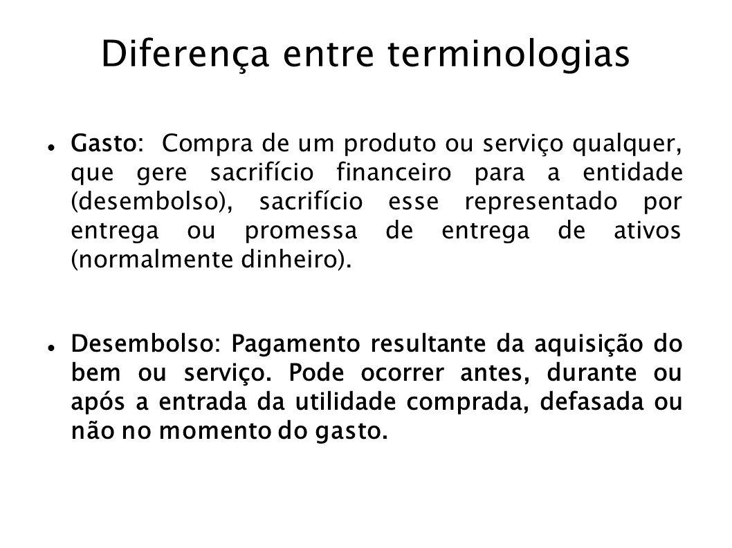 Diferença entre terminologias Gasto: Compra de um produto ou serviço qualquer, que gere sacrifício financeiro para a entidade (desembolso), sacrifício