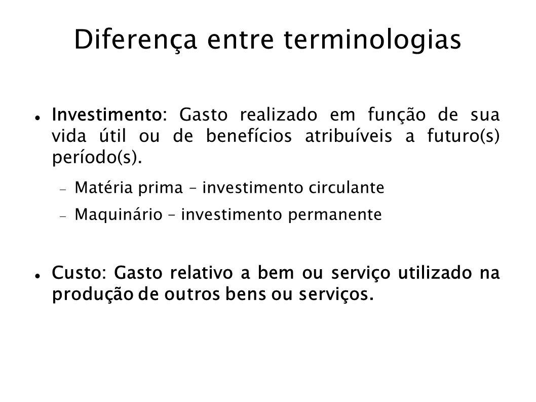 Diferença entre terminologias Investimento: Gasto realizado em função de sua vida útil ou de benefícios atribuíveis a futuro(s) período(s). Matéria pr