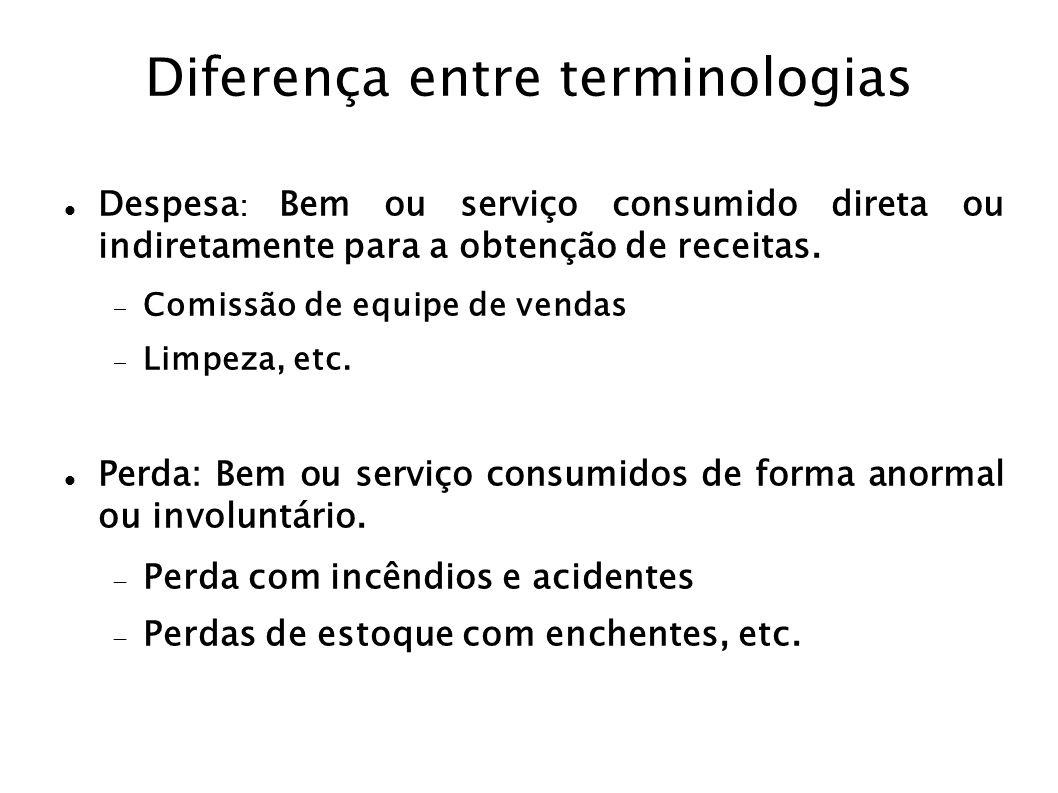 Diferença entre terminologias Despesa : Bem ou serviço consumido direta ou indiretamente para a obtenção de receitas. Comissão de equipe de vendas Lim
