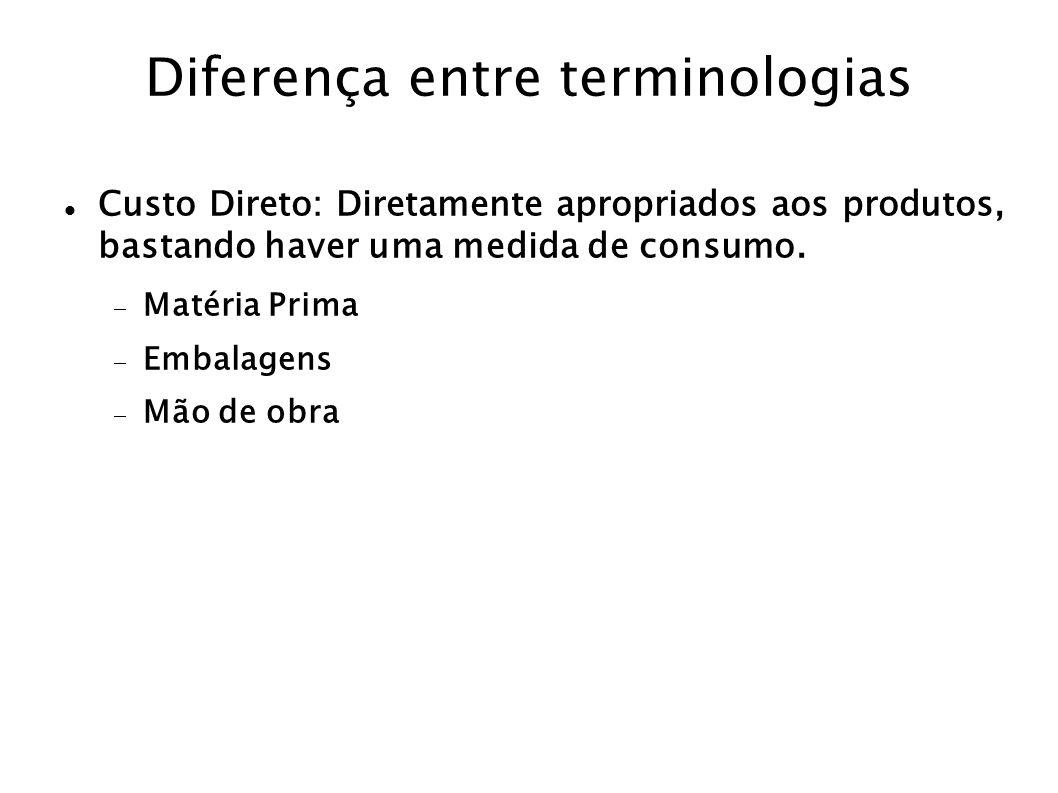 Diferença entre terminologias Custo Direto: Diretamente apropriados aos produtos, bastando haver uma medida de consumo. Matéria Prima Embalagens Mão d