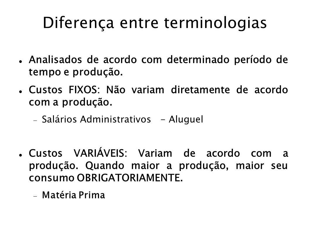 Diferença entre terminologias Analisados de acordo com determinado período de tempo e produção. Custos FIXOS: Não variam diretamente de acordo com a p
