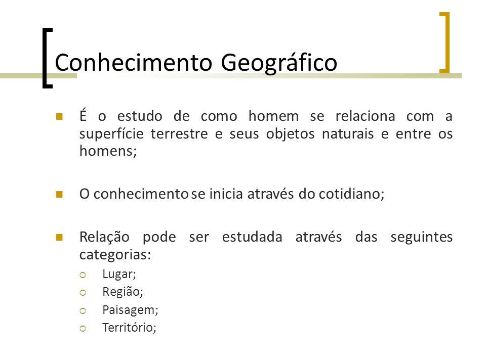 Conhecimento Geográfico É o estudo de como homem se relaciona com a superfície terrestre e seus objetos naturais e entre os homens; O conhecimento se