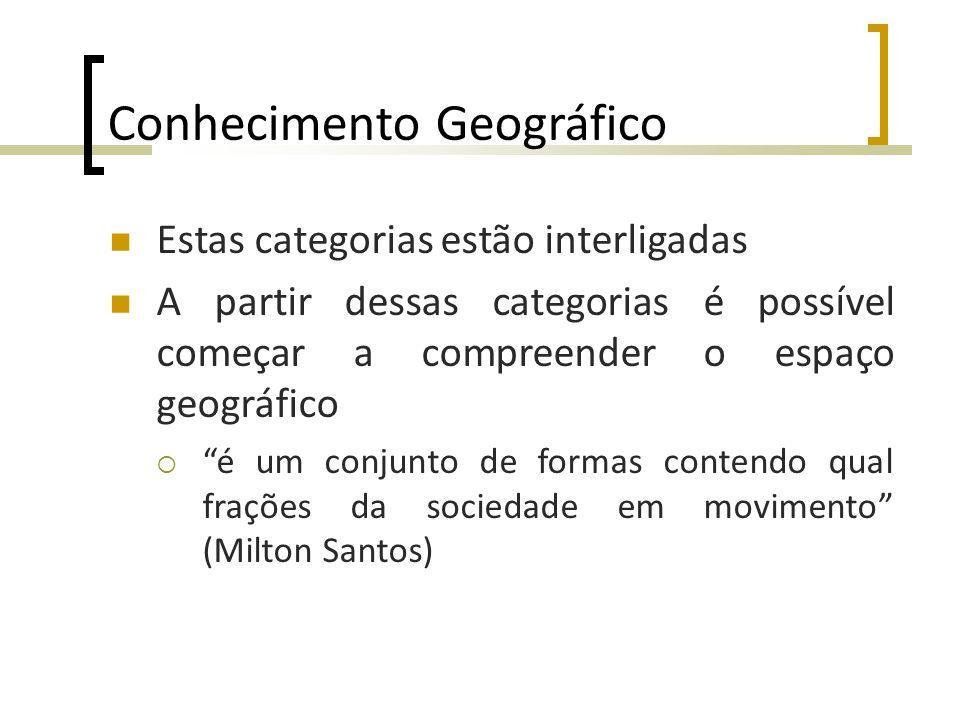 Conhecimento Geográfico Estas categorias estão interligadas A partir dessas categorias é possível começar a compreender o espaço geográfico é um conju