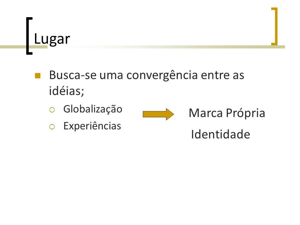 Lugar Busca-se uma convergência entre as idéias; Globalização Experiências Marca Própria Identidade