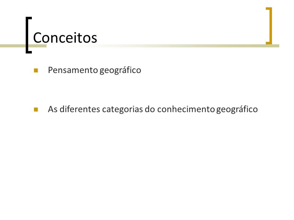 Conceitos Pensamento geográfico As diferentes categorias do conhecimento geográfico