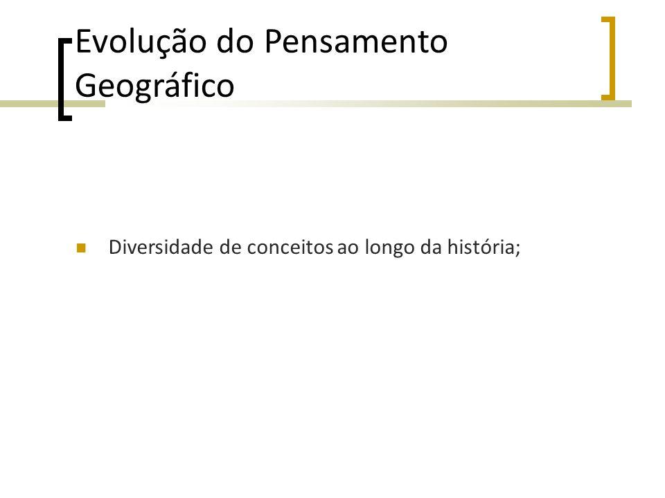 Evolução do Pensamento Geográfico Diversidade de conceitos ao longo da história;