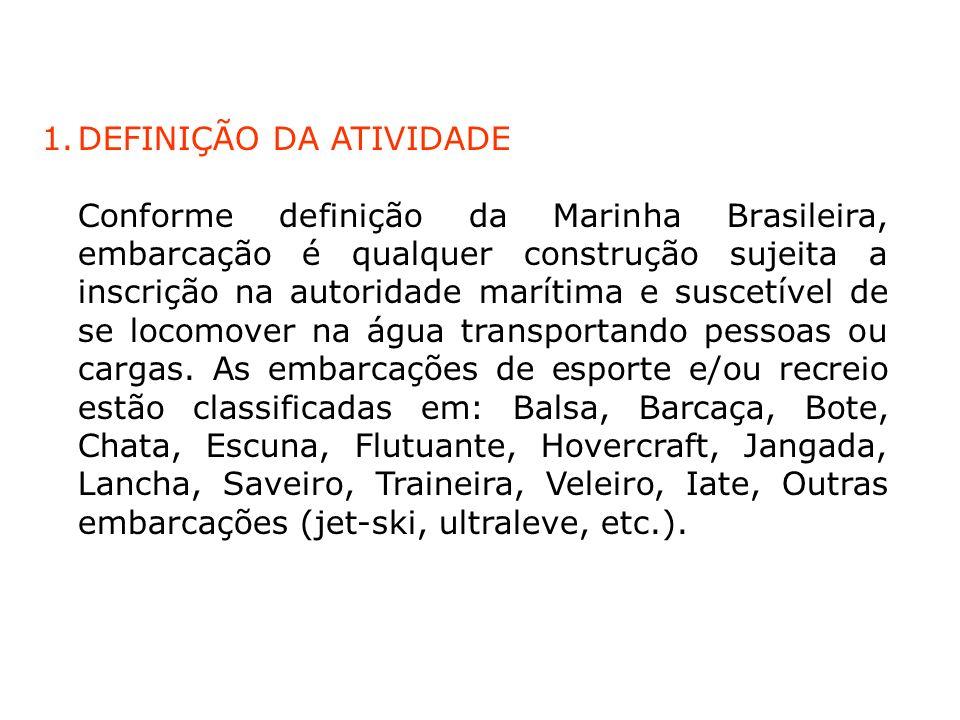 1.DEFINIÇÃO DA ATIVIDADE Conforme definição da Marinha Brasileira, embarcação é qualquer construção sujeita a inscrição na autoridade marítima e susce