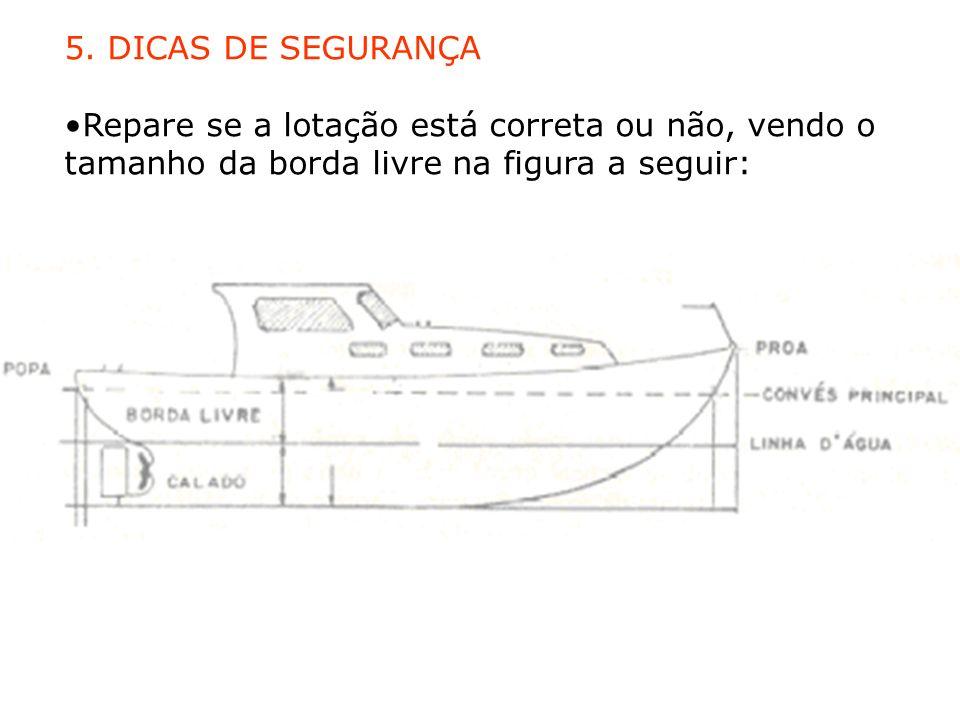 5. DICAS DE SEGURANÇA Repare se a lotação está correta ou não, vendo o tamanho da borda livre na figura a seguir: