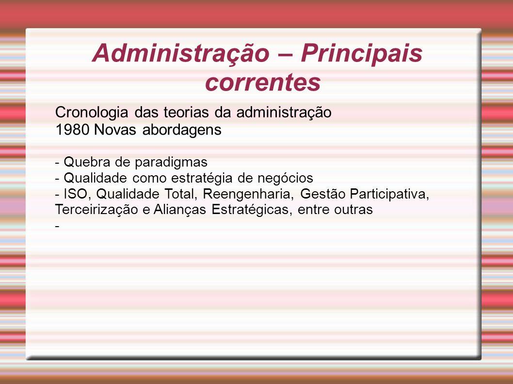 Administração – Principais correntes Cronologia das teorias da administração 1980 Novas abordagens - Quebra de paradigmas - Qualidade como estratégia
