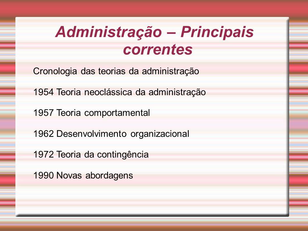 Administração – Principais correntes Cronologia das teorias da administração 1954 Teoria neoclássica da administração 1957 Teoria comportamental 1962