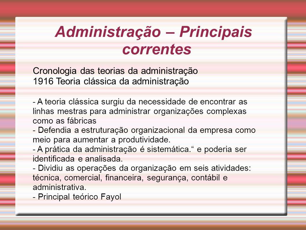 Administração – Principais correntes Cronologia das teorias da administração 1916 Teoria clássica da administração - A teoria clássica surgiu da neces