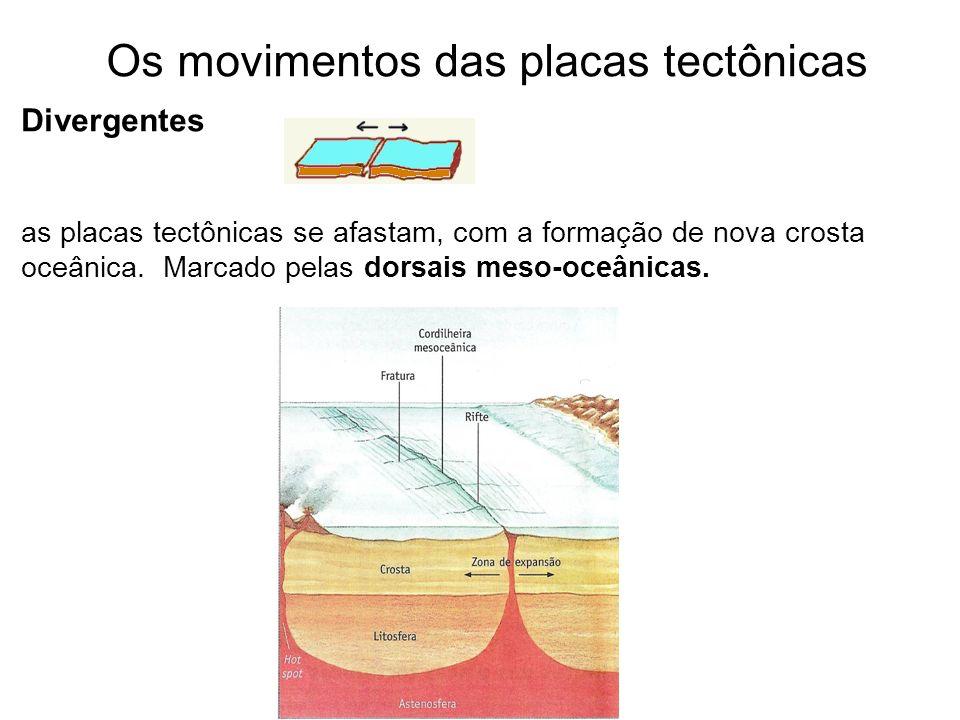 Os movimentos das placas tectônicas Divergentes as placas tectônicas se afastam, com a formação de nova crosta oceânica. Marcado pelas dorsais meso-oc