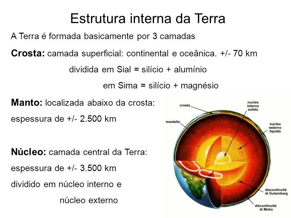 Estrutura interna da Terra A Terra é formada basicamente por 3 camadas Crosta: camada superficial: continental e oceânica. +/- 70 km dividida em Sial