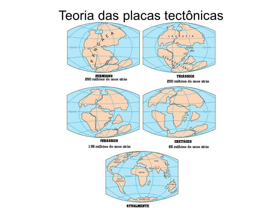Agentes Internos Terremoto Tectonismo Vulcanismo Bacia do Paraná (Fissural) Fernando de Noronha (Ponto Quente) Hipocentro Epicentro Orogenético Epirogenético FalhasDobras Inter- placas Intra- placas