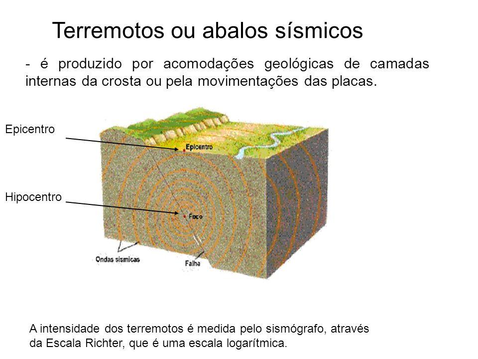 Terremotos ou abalos sísmicos - é produzido por acomodações geológicas de camadas internas da crosta ou pela movimentações das placas. Hipocentro Epic