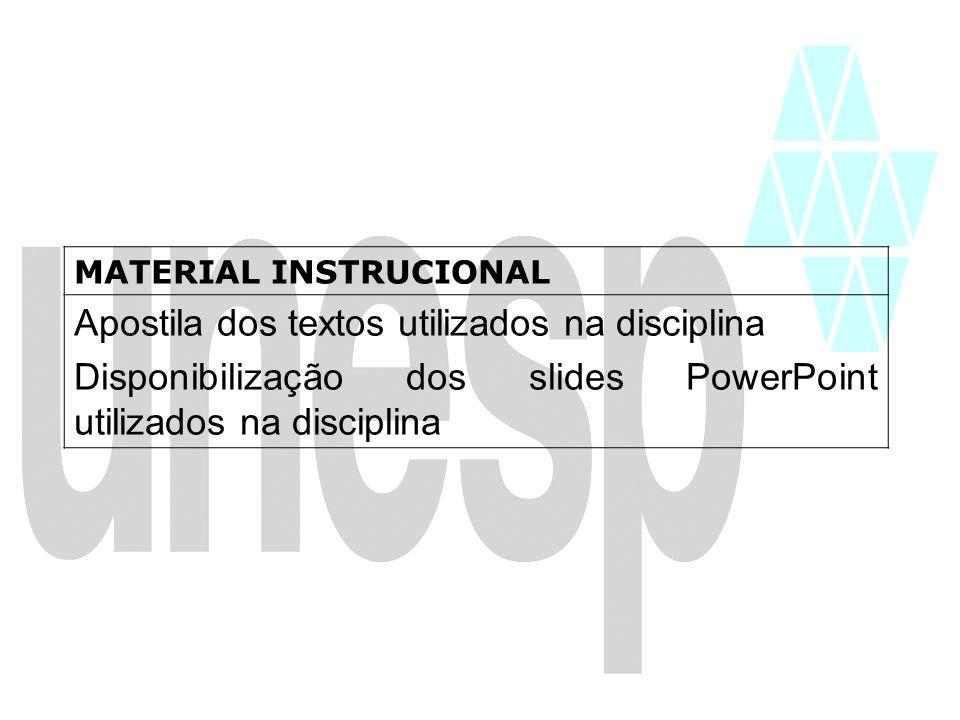 MATERIAL INSTRUCIONAL Apostila dos textos utilizados na disciplina Disponibilização dos slides PowerPoint utilizados na disciplina