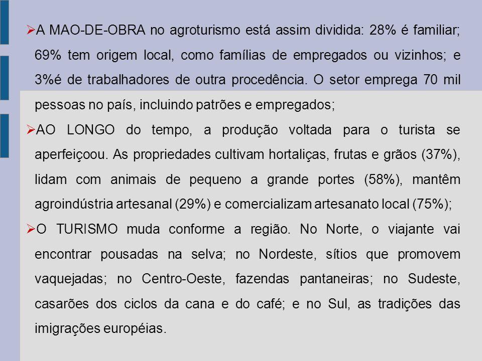 A MAO-DE-OBRA no agroturismo está assim dividida: 28% é familiar; 69% tem origem local, como famílias de empregados ou vizinhos; e 3%é de trabalhadores de outra procedência.