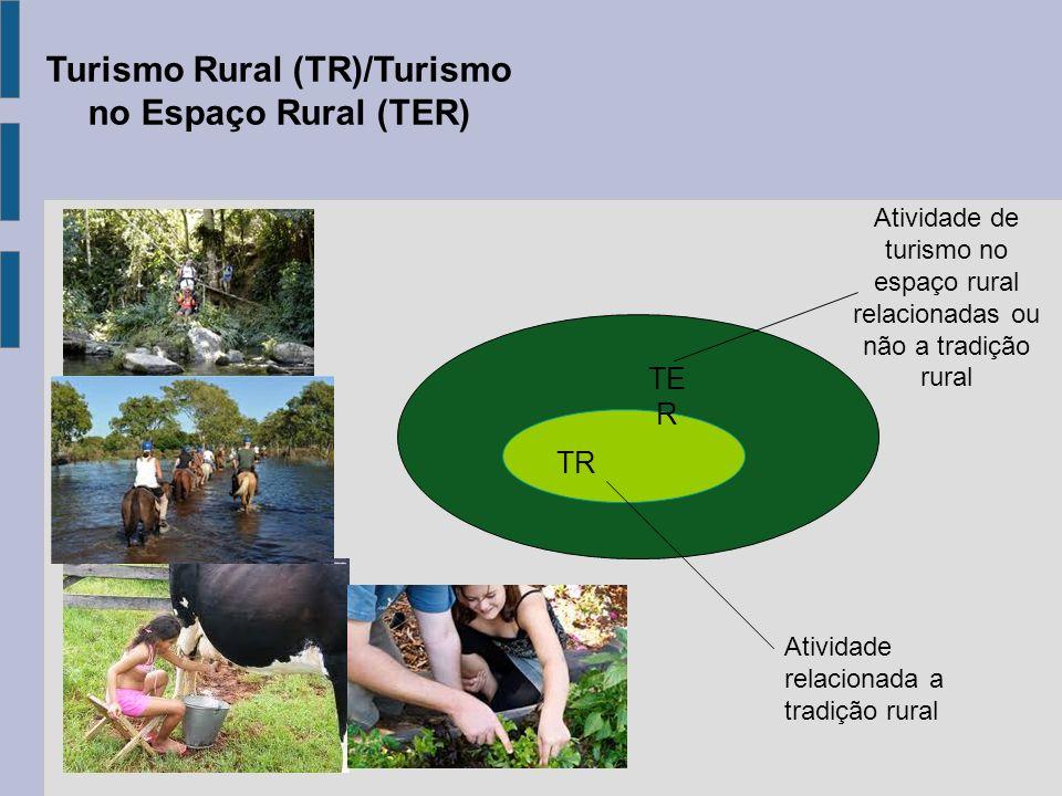 O turismo rural tampouco dispõe de um estudo que contemple os diferentes perfis das regiões do país.
