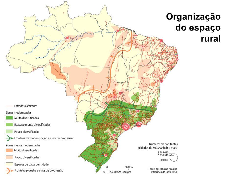 Organização do espaço rural