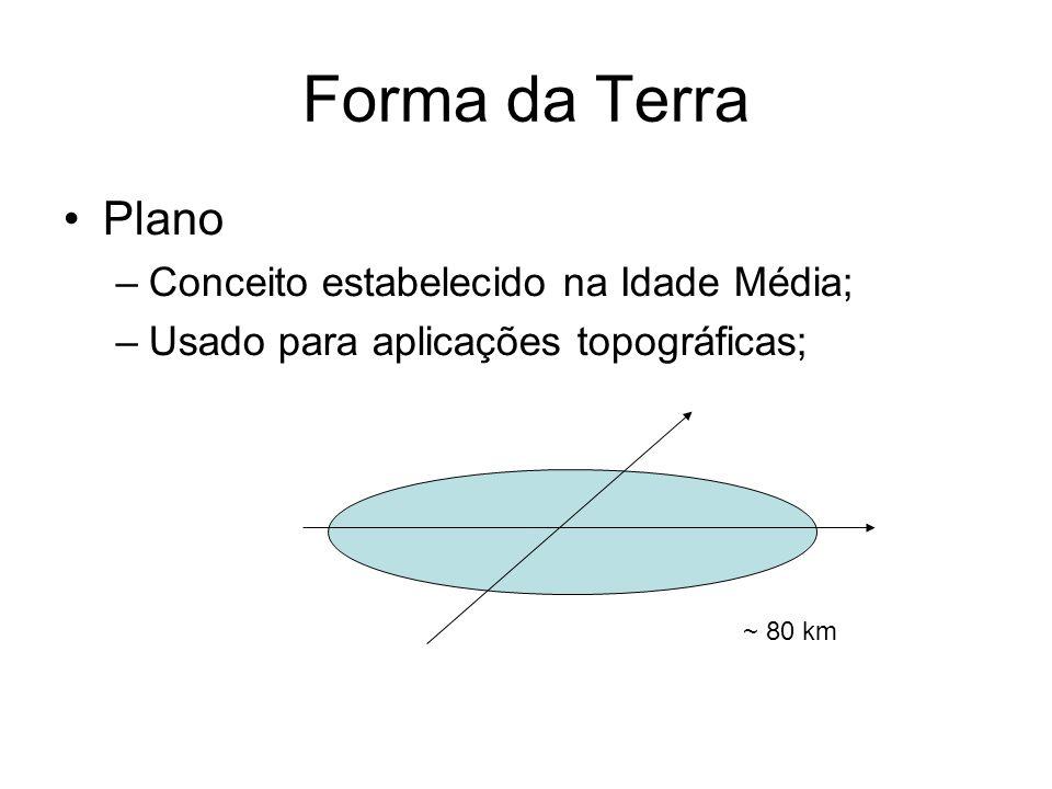 Forma da Terra Plano –Conceito estabelecido na Idade Média; –Usado para aplicações topográficas; ~ 80 km