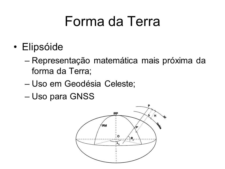 Forma da Terra Elipsóide –Representação matemática mais próxima da forma da Terra; –Uso em Geodésia Celeste; –Uso para GNSS