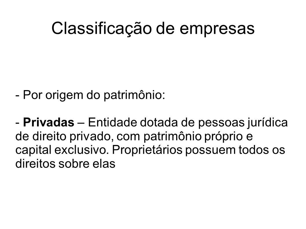 Classificação de empresas - Por origem do patrimônio: - Mistas: Entidade dotada de personalidade jurídica, com patrimônio próprio e capital público e privado.