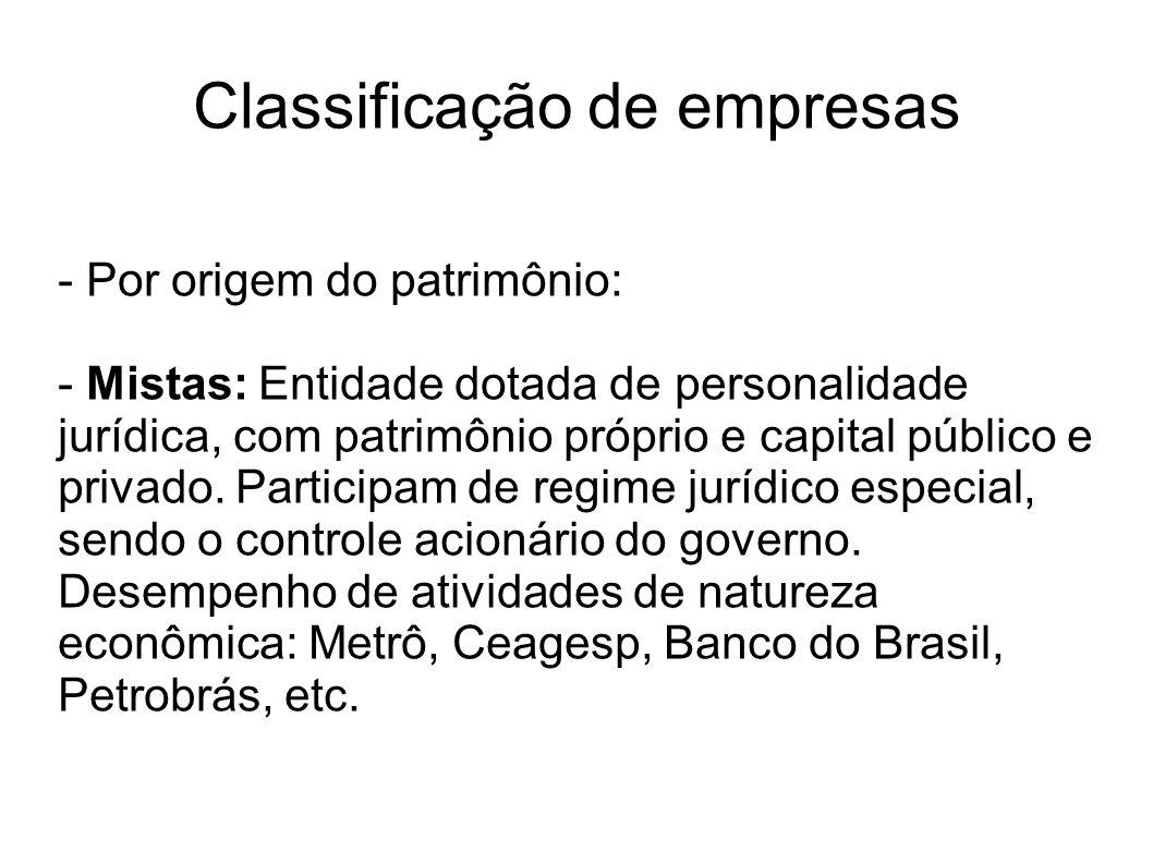 Classificação de empresas - Por origem do patrimônio: - Públicas: Entidade dotada de personalidade jurídica, com patrimônio próprio e capital exclusivo da União.
