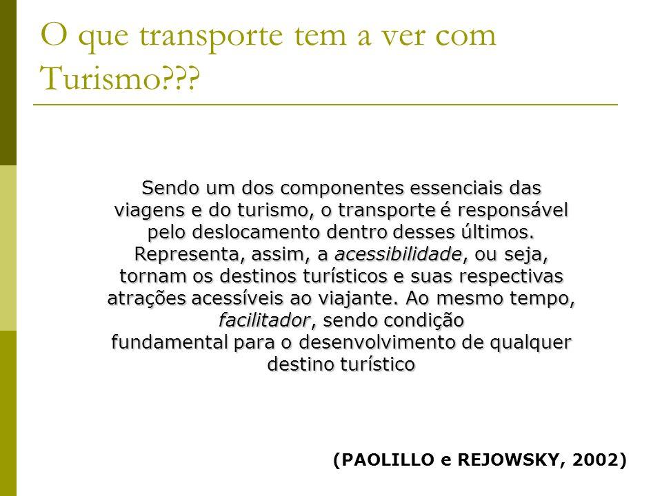 O que transporte tem a ver com Turismo??.