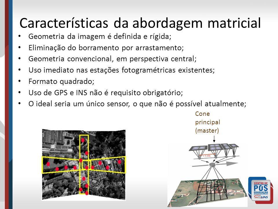 Características da abordagem matricial Geometria da imagem é definida e rígida; Eliminação do borramento por arrastamento; Geometria convencional, em