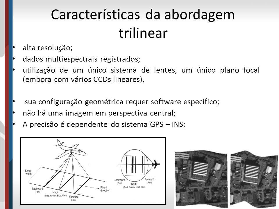 Características da abordagem trilinear alta resolução; dados multiespectrais registrados; utilização de um único sistema de lentes, um único plano foc