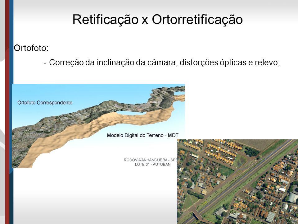 Retificação x Ortorretificação Ortofoto: - Correção da inclinação da câmara, distorções ópticas e relevo;