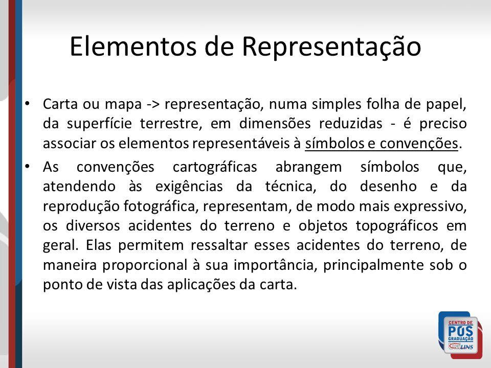 Elementos de Representação Carta ou mapa -> representação, numa simples folha de papel, da superfície terrestre, em dimensões reduzidas - é preciso as