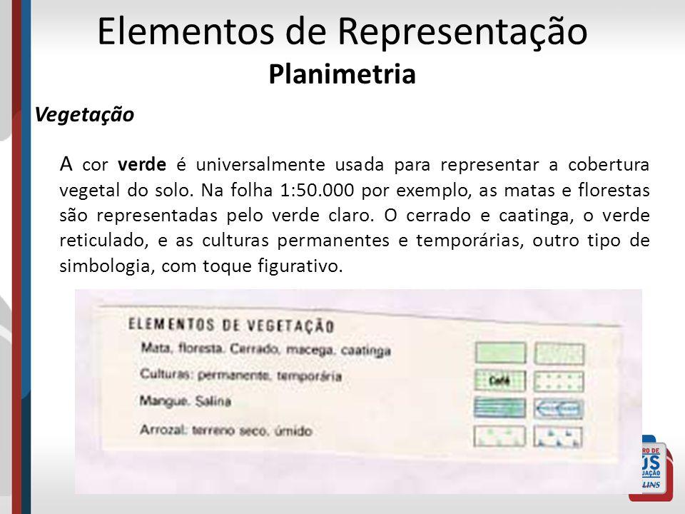 Elementos de Representação Planimetria Vegetação A cor verde é universalmente usada para representar a cobertura vegetal do solo. Na folha 1:50.000 po