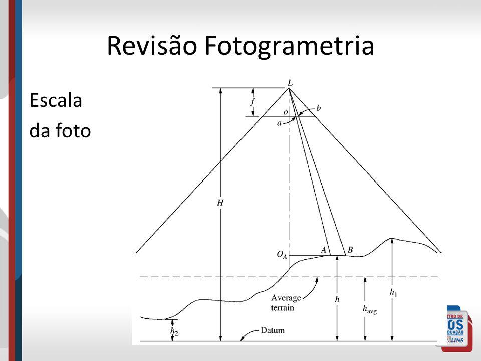 Revisão Fotogrametria Escala da foto