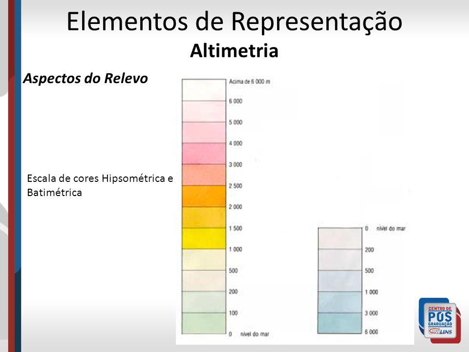 Elementos de Representação Altimetria Aspectos do Relevo Escala de cores Hipsométrica e Batimétrica