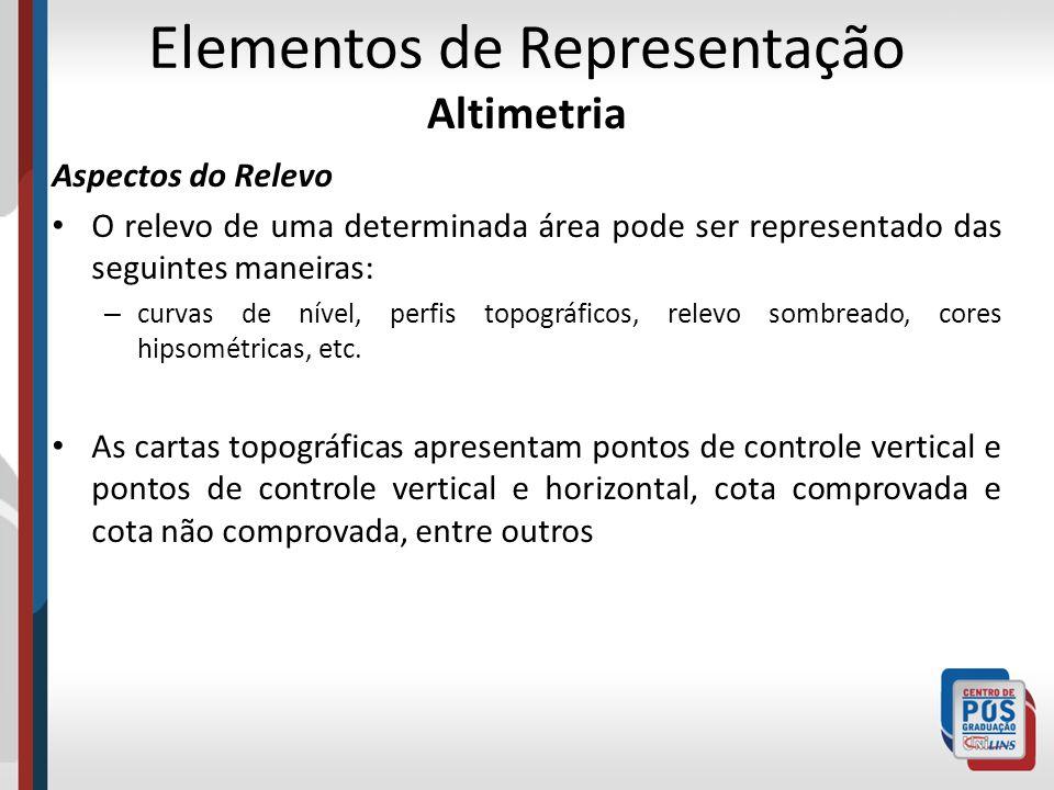 Elementos de Representação Altimetria Aspectos do Relevo O relevo de uma determinada área pode ser representado das seguintes maneiras: – curvas de ní