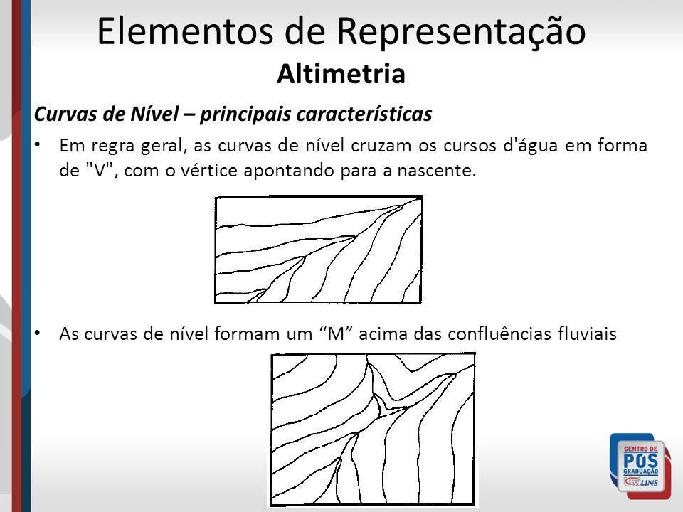 Elementos de Representação Altimetria Curvas de Nível – principais características Em regra geral, as curvas de nível cruzam os cursos d'água em forma