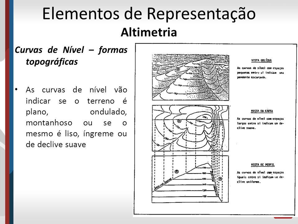 Elementos de Representação Altimetria Curvas de Nível – formas topográficas As curvas de nível vão indicar se o terreno é plano, ondulado, montanhoso