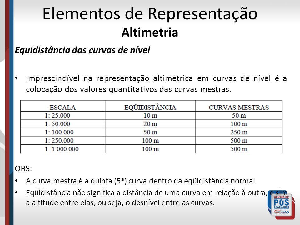 Elementos de Representação Altimetria Equidistância das curvas de nível Imprescindível na representação altimétrica em curvas de nível é a colocação d