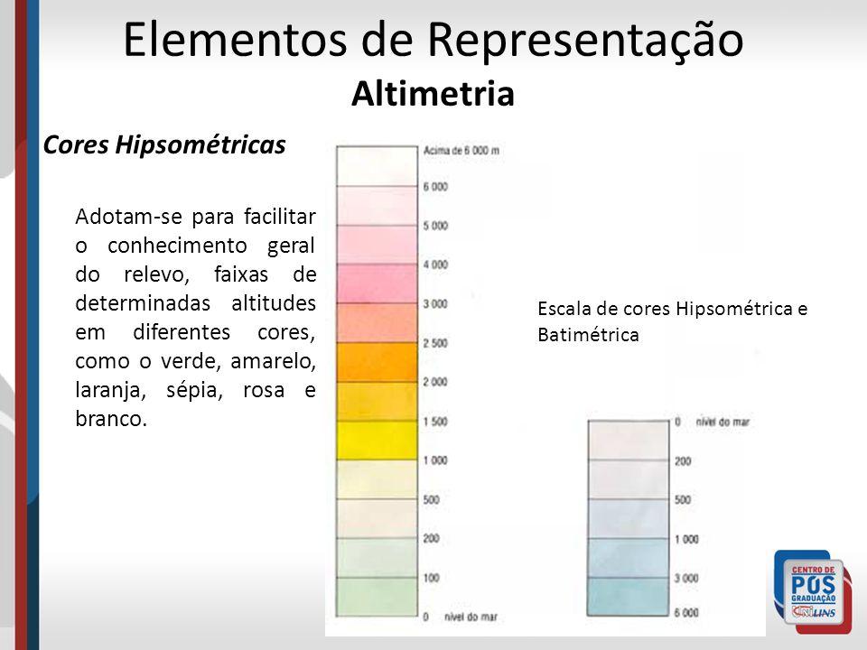 Elementos de Representação Altimetria Cores Hipsométricas Adotam-se para facilitar o conhecimento geral do relevo, faixas de determinadas altitudes em