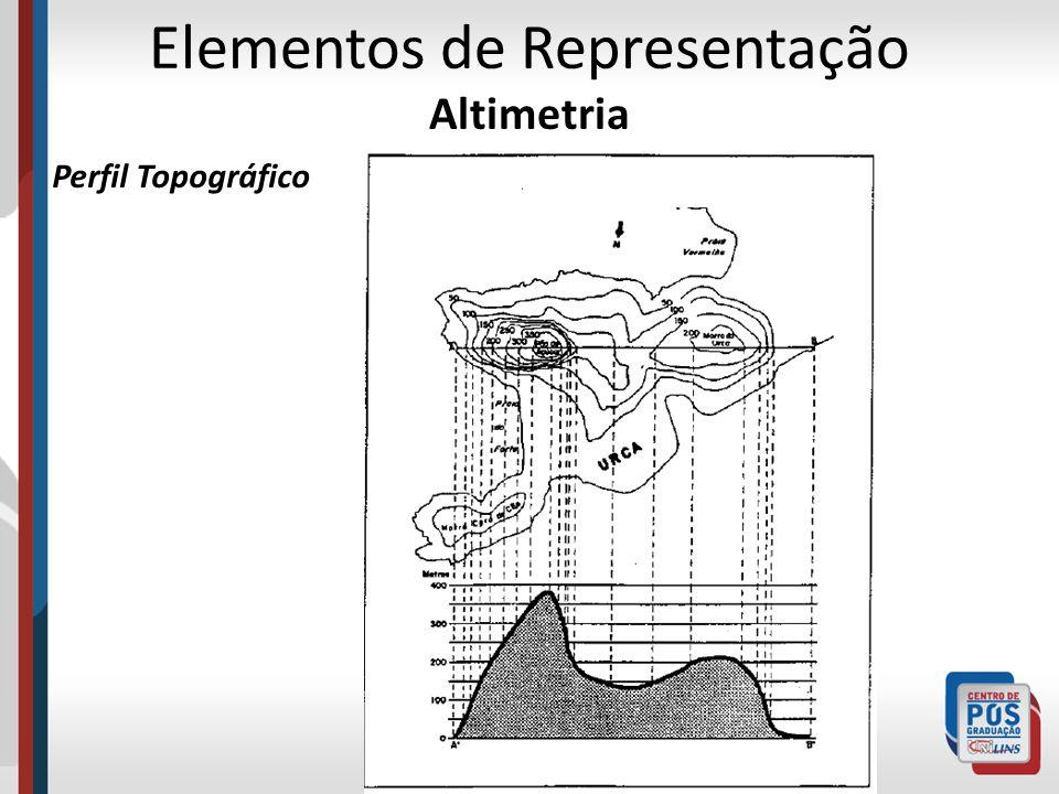 Elementos de Representação Altimetria Perfil Topográfico
