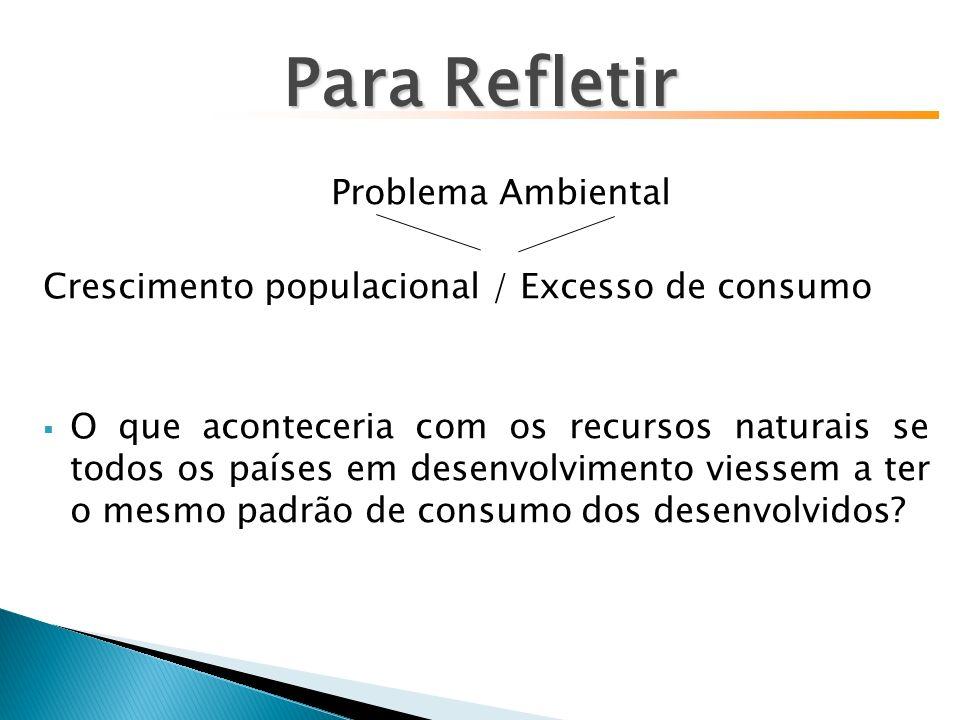 Problema Ambiental Crescimento populacional / Excesso de consumo O que aconteceria com os recursos naturais se todos os países em desenvolvimento viessem a ter o mesmo padrão de consumo dos desenvolvidos.