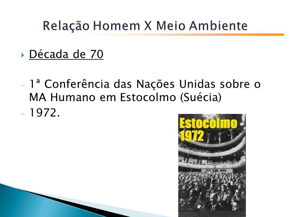Década de 70 - 1ª Conferência das Nações Unidas sobre o MA Humano em Estocolmo (Suécia) - 1972.