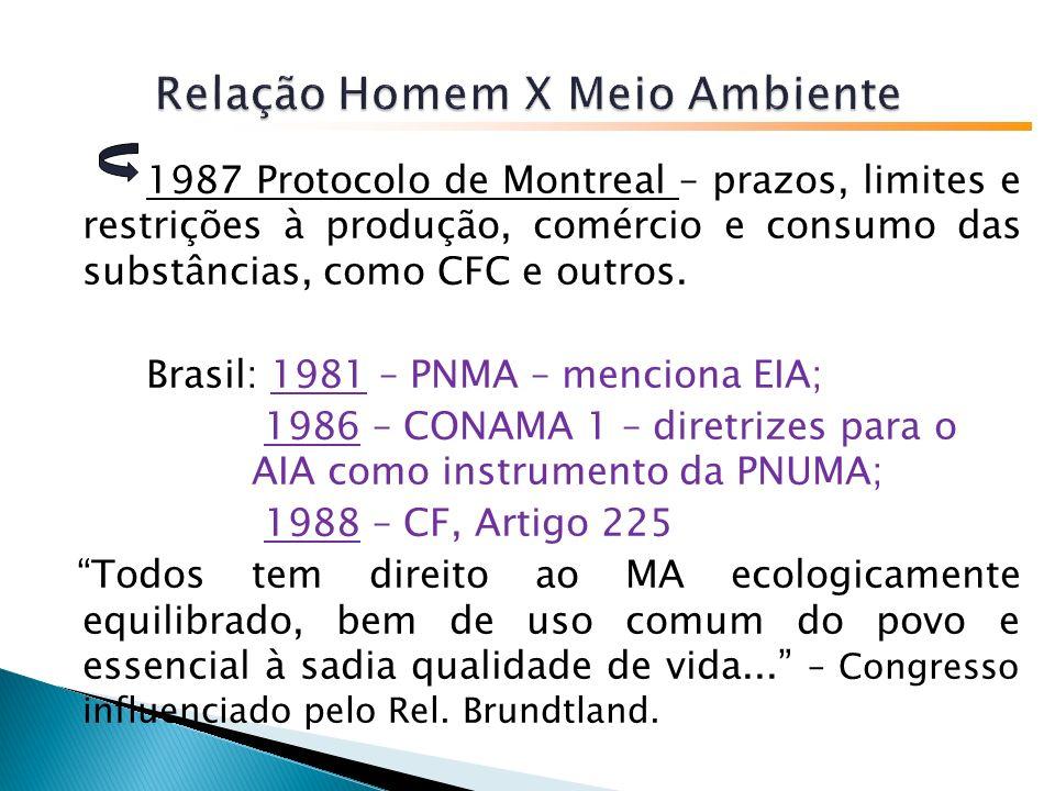 1987 Protocolo de Montreal – prazos, limites e restrições à produção, comércio e consumo das substâncias, como CFC e outros.