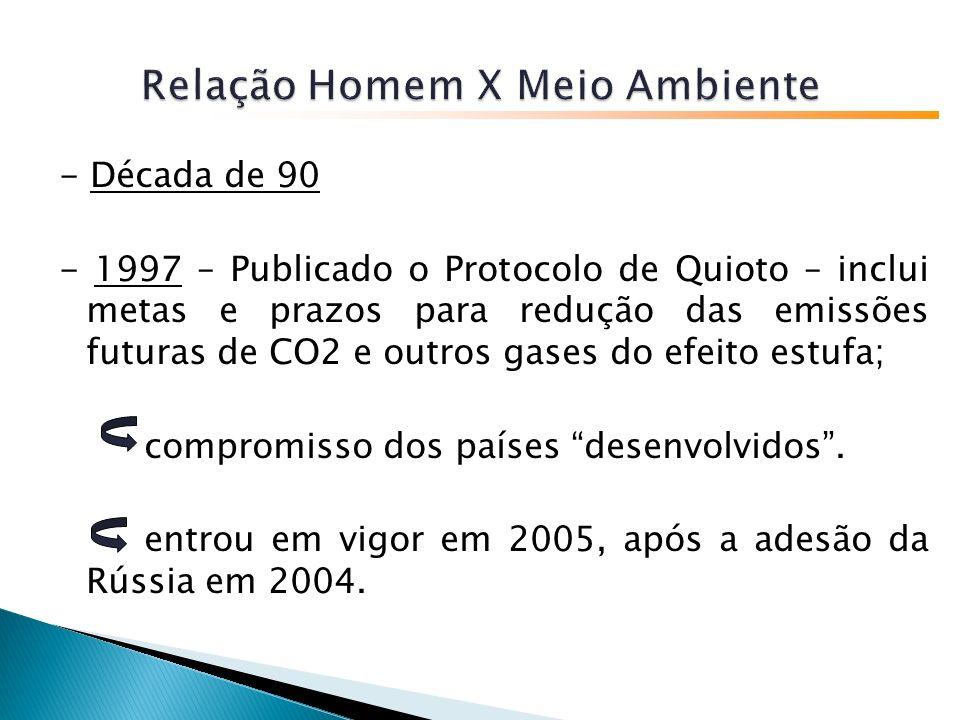 - Década de 90 - 1997 – Publicado o Protocolo de Quioto – inclui metas e prazos para redução das emissões futuras de CO2 e outros gases do efeito estufa; compromisso dos países desenvolvidos.